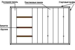 Схема укладки панелей