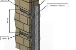 Схема установки штукатурных маяков