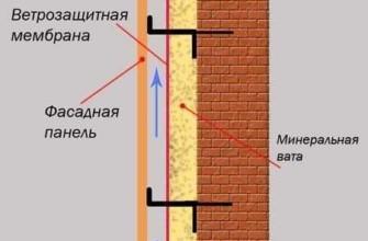 Схема утепления лоджии минеральной ватой