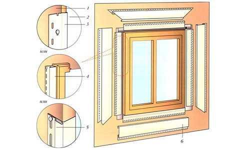 Схема установки оконного сайдинга