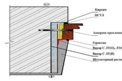 Схема крепления оконного блока к стене