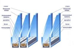 схема однокамерного окна