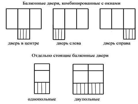 Варианты балконных дверей