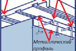 Крепление пластикового подоконника к металлическому профилю