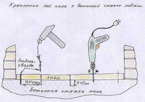 Крепление лаг пола к бетонной стяжке лоджии или балкона.