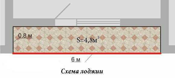 Схема лоджии с размерами