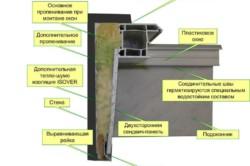 Схема по монтажу пластиковых окон