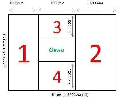 Акватрон стоимость гидроизоляция