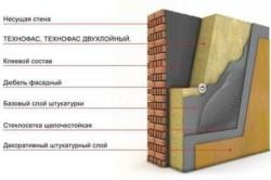 Структура стены из пеноблока