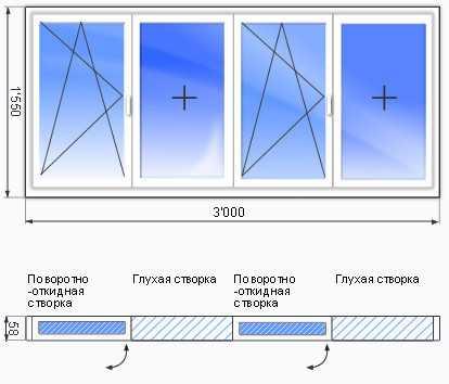 Тёплое остекление балконов – это всегда остекление балкона металлопластиковыми конструкциями. Металлопластиковые окна заказывают для остекления балконов в том случае, если хотят и зимой иметь на балконе постоянно положительную температуру.