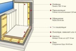 Схема правильной теплоизоляции балкона.