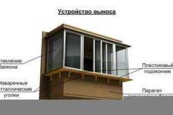 Схема выноса балкона