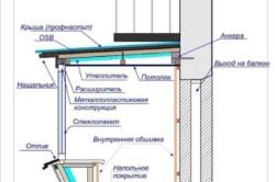 Вынос балкона по полу и на подоконник