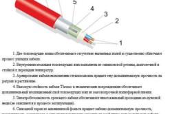 Схема устройства нагревательного кабеля