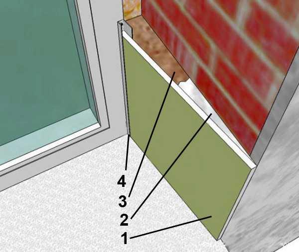 утепление балконной двери гипсокартоном
